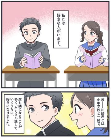 逆告白【Lovely漫画】